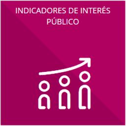 Los indicadores relacionados con los temas de interés publico o trascendencia social que conforme sus funciones, deban establecer