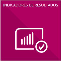 Los indicadores que permitan rendir cuentas de sus objetivos y resultados